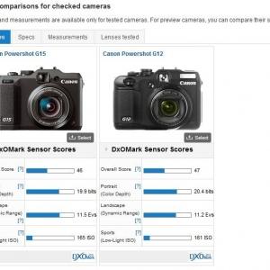 CanonG12G15compare